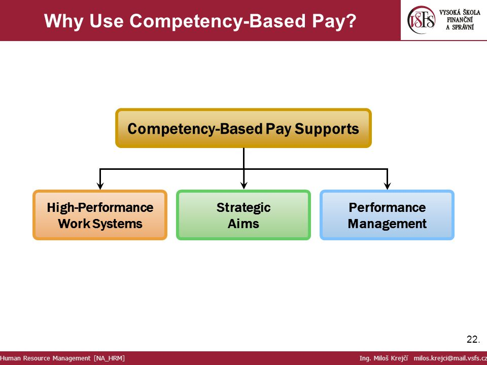 Why Use Competency-Based Pay