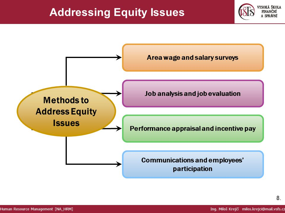 Addressing Equity Issues