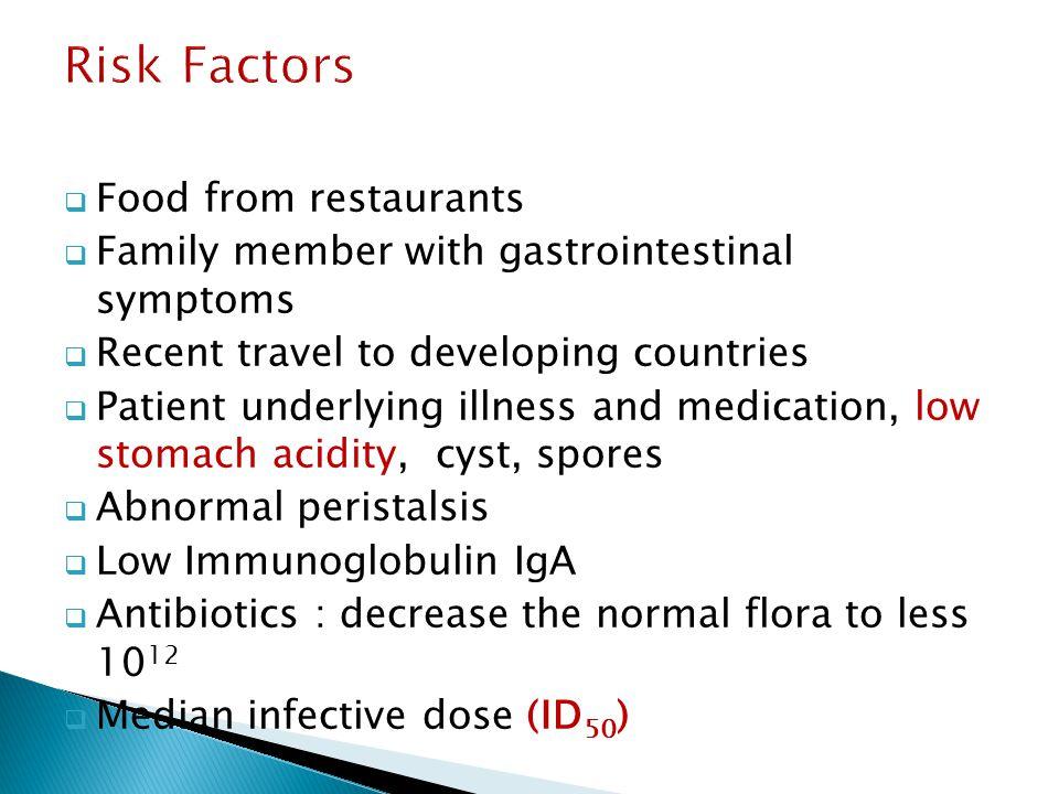 Risk Factors Food from restaurants