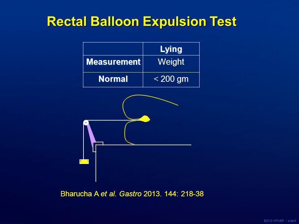 Rectal Balloon Expulsion Test