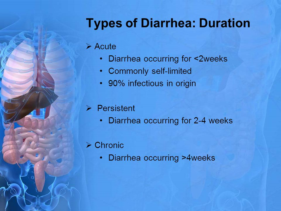 Types of Diarrhea: Duration