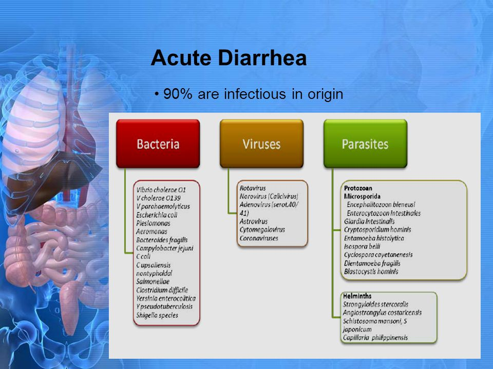Acute Diarrhea 90% are infectious in origin