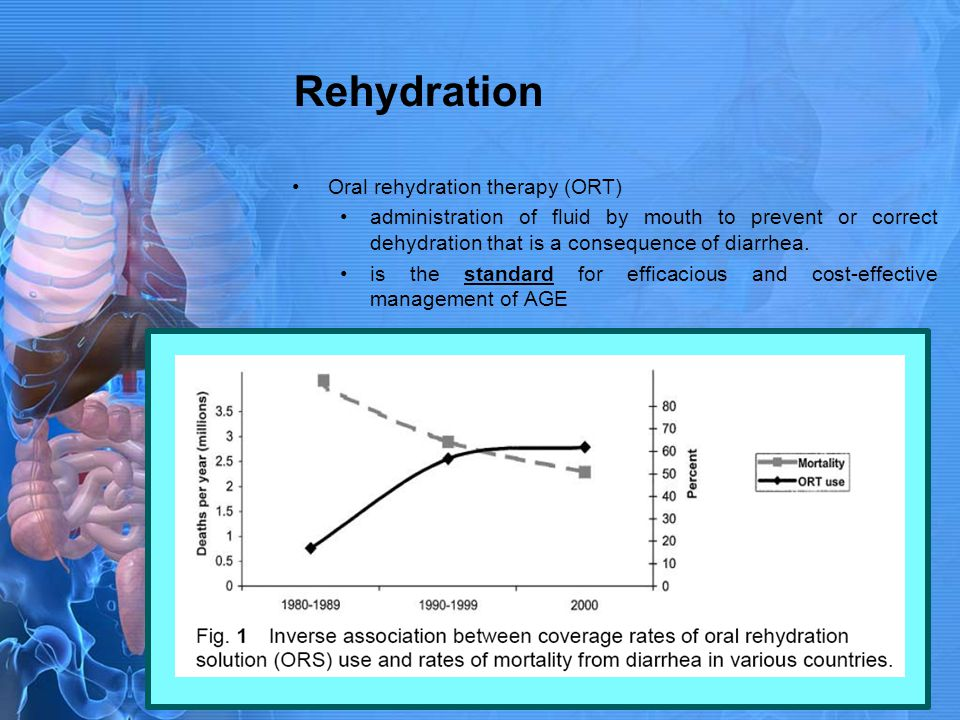 Rehydration Oral rehydration therapy (ORT)