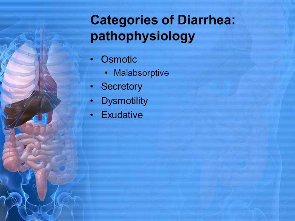 Categories of Diarrhea: pathophysiology