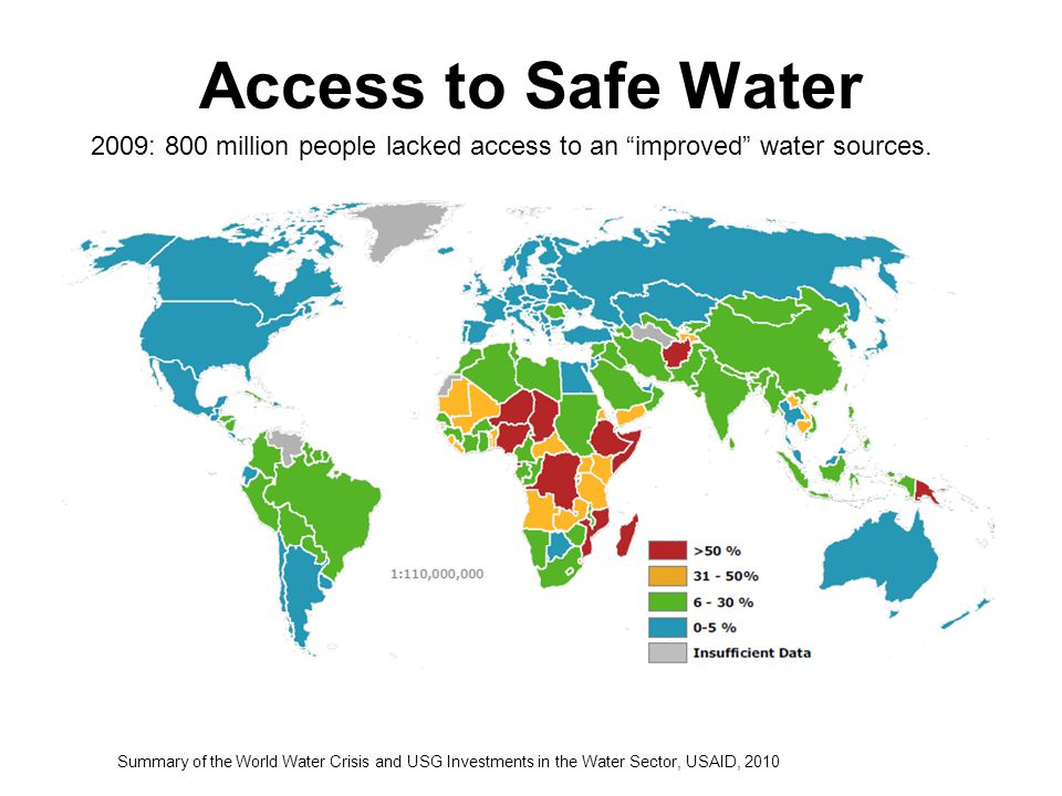 Access to Safe Water 2009: 800 million people lacked access to an improved water sources.