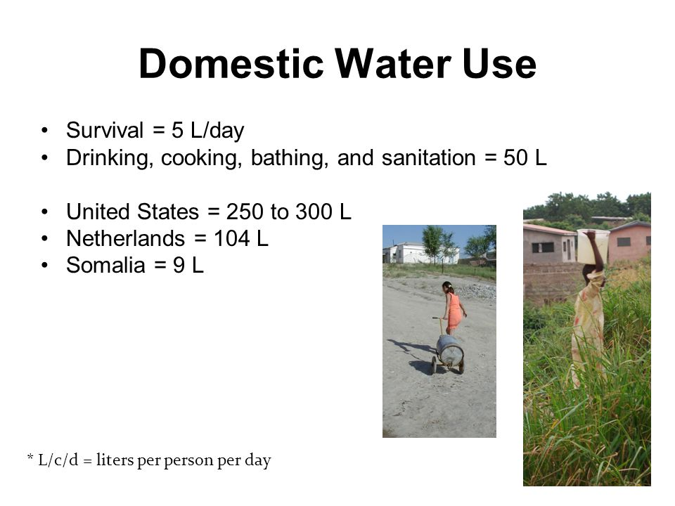 Domestic Water Use Survival = 5 L/day