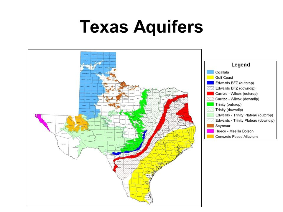 Texas Aquifers