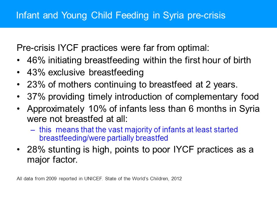 Infant and Young Child Feeding in Syria pre-crisis