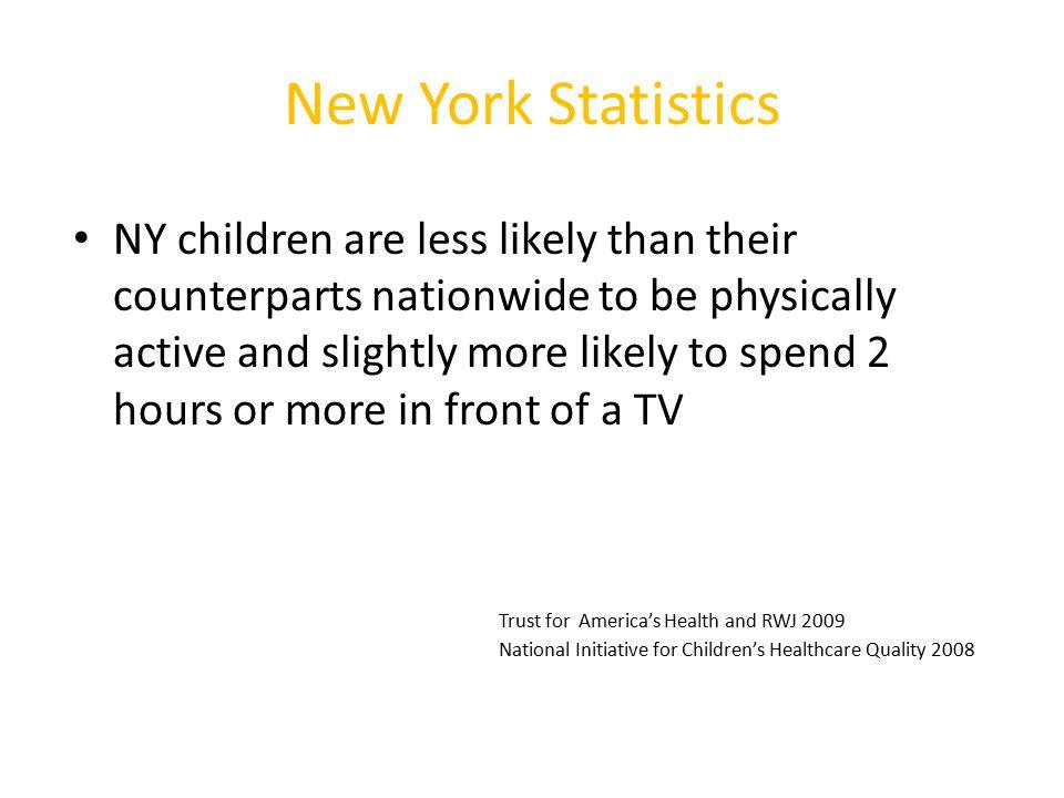 New York Statistics