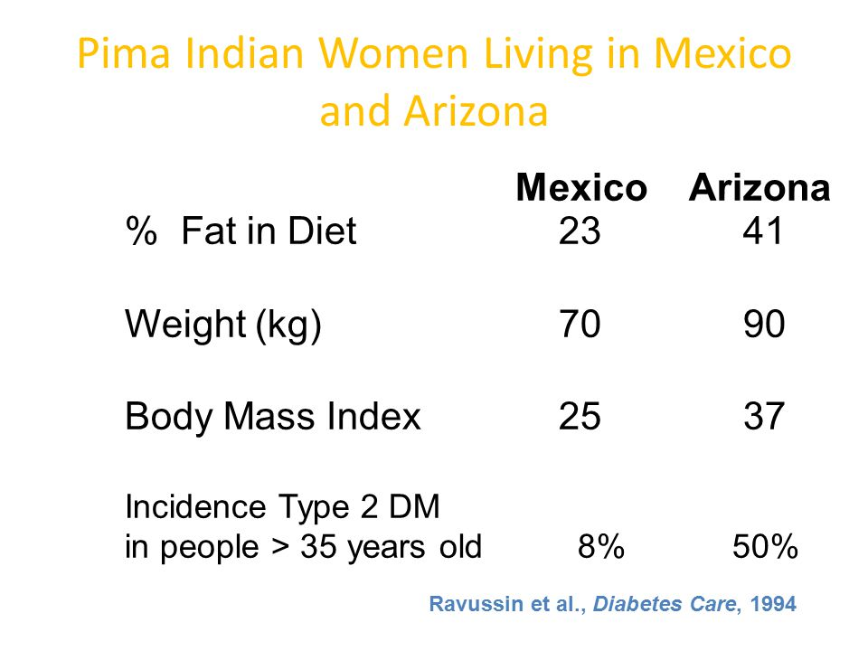 Pima Indian Women Living in Mexico and Arizona