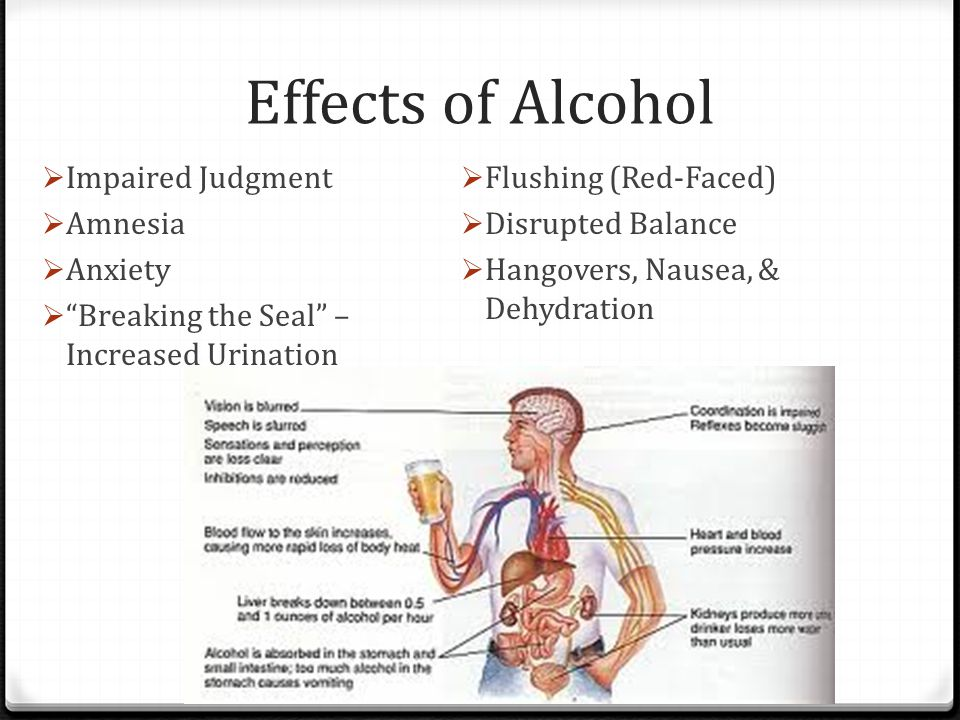 Effects of Alcohol Impaired Judgment Amnesia Anxiety