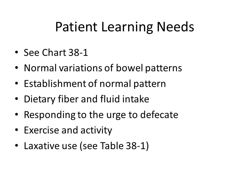 Patient Learning Needs
