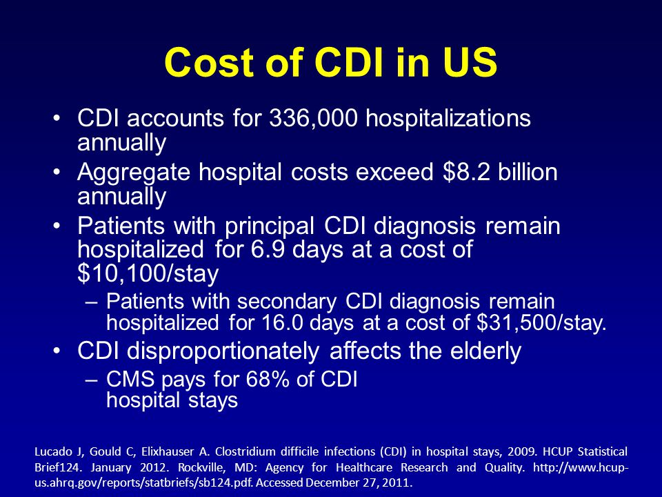 Cost of CDI in US CDI accounts for 336,000 hospitalizations annually