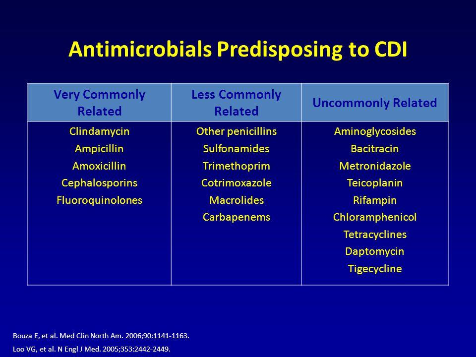 Antimicrobials Predisposing to CDI