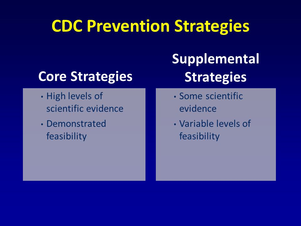 CDC Prevention Strategies