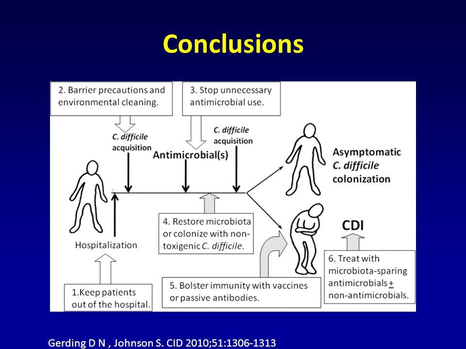 Conclusions Gerding D N , Johnson S. CID 2010;51:1306-1313