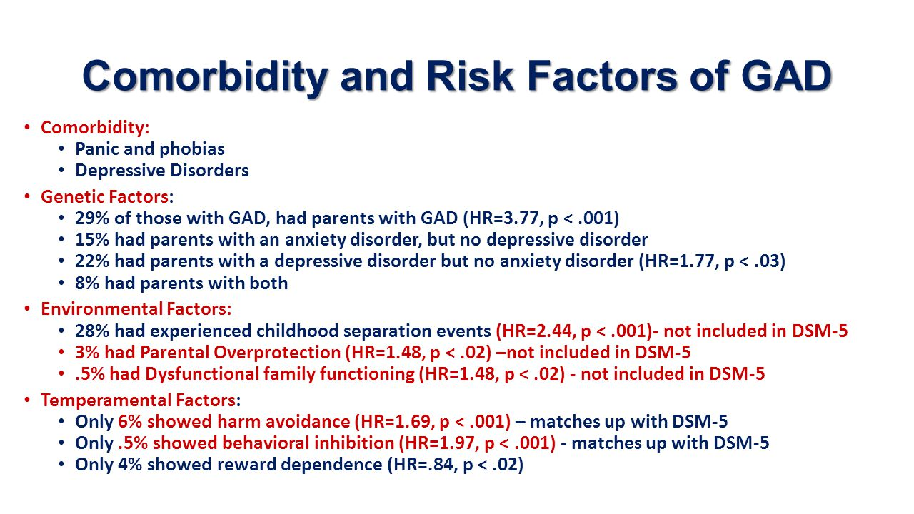 Comorbidity and Risk Factors of GAD