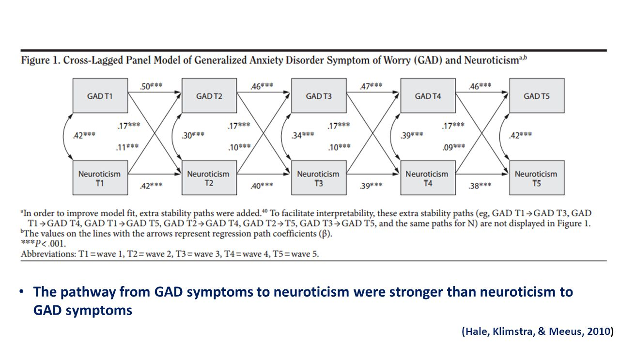 -GAD and neurotic symptoms both stable over 5 years