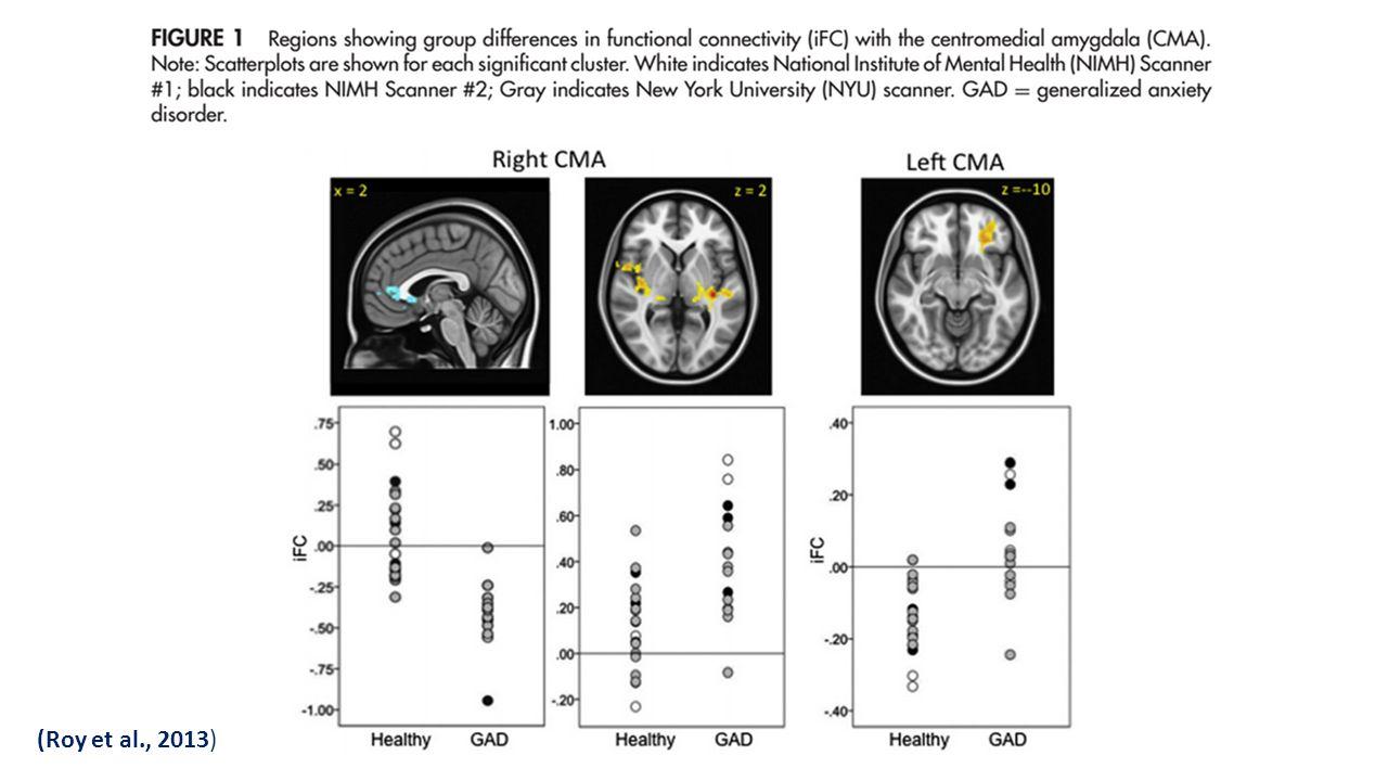 (Roy et al., 2013)