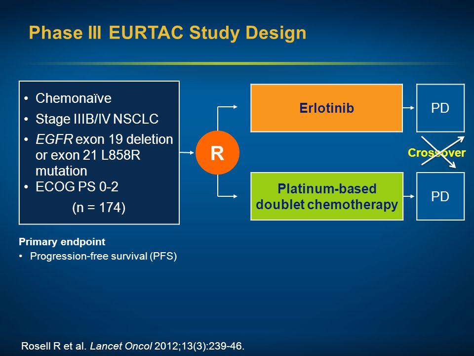 Phase III EURTAC Study Design