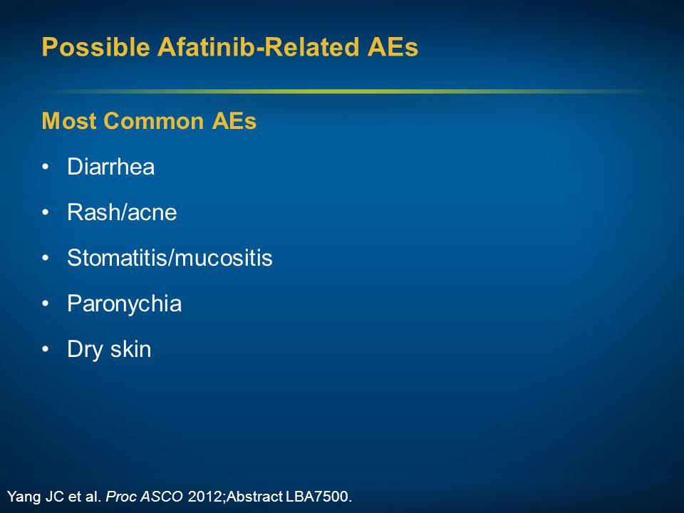 Possible Afatinib-Related AEs