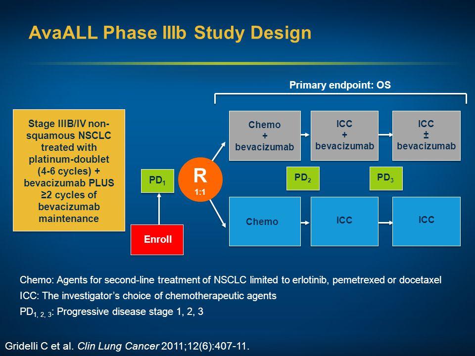 AvaALL Phase IIIb Study Design