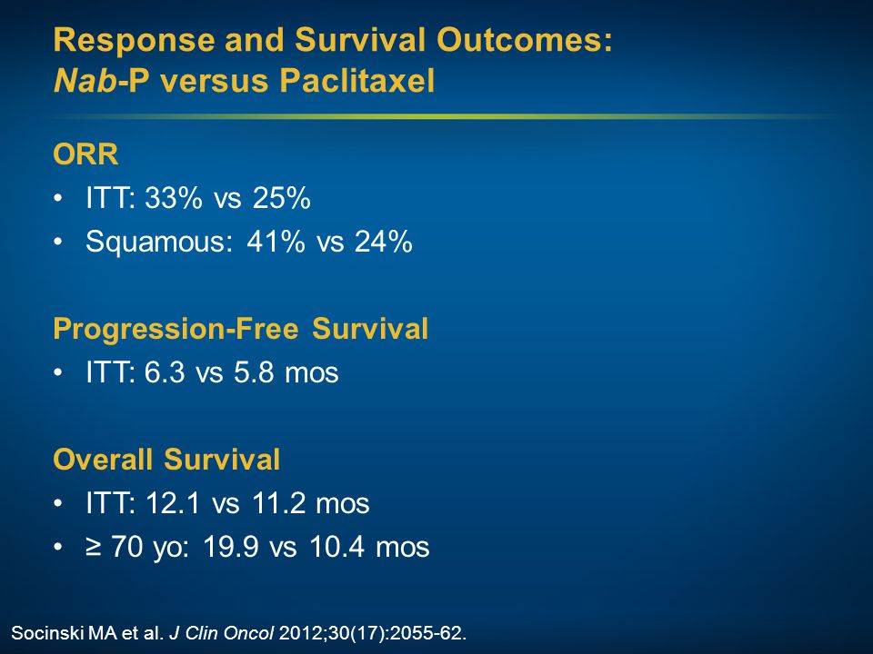 Response and Survival Outcomes: Nab-P versus Paclitaxel