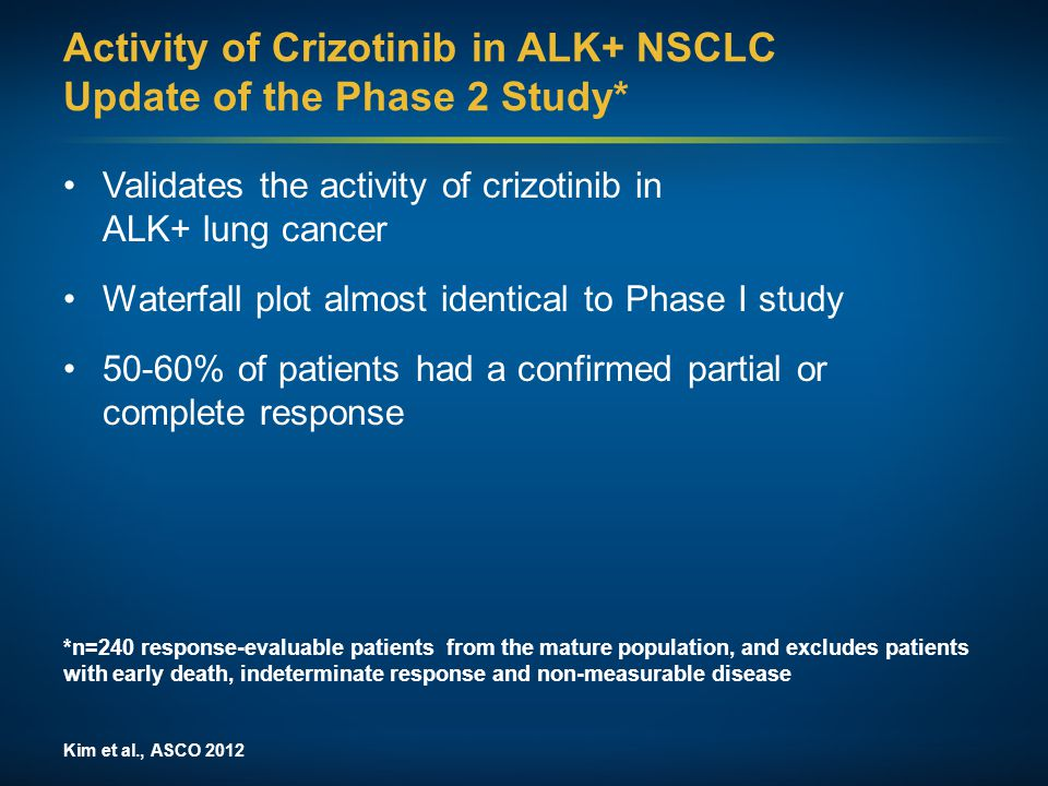 Activity of Crizotinib in ALK+ NSCLC Update of the Phase 2 Study*