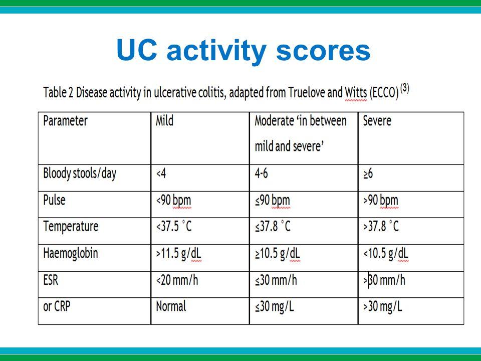 UC activity scores