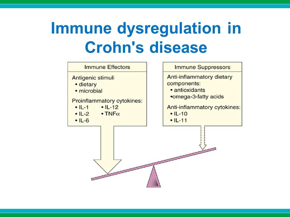 Immune dysregulation in Crohn s disease
