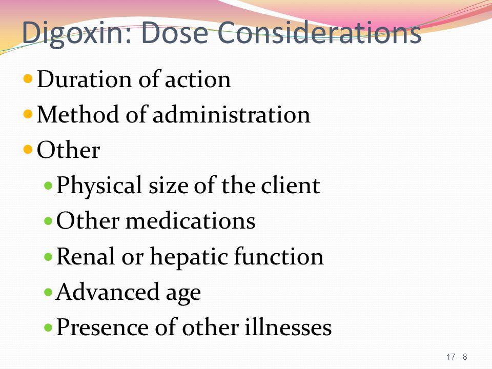Digoxin: Dose Considerations