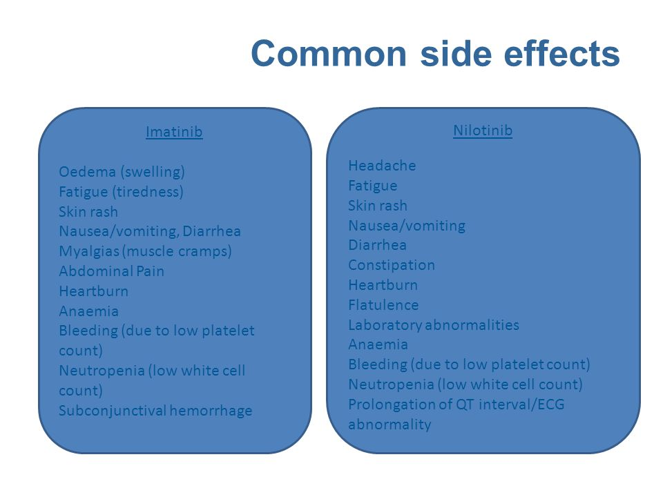 Common side effects Imatinib Nilotinib Headache Oedema (swelling)