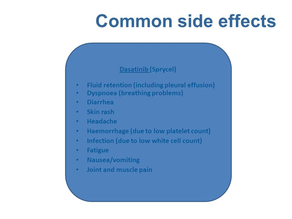 Common side effects Dasatinib (Sprycel)