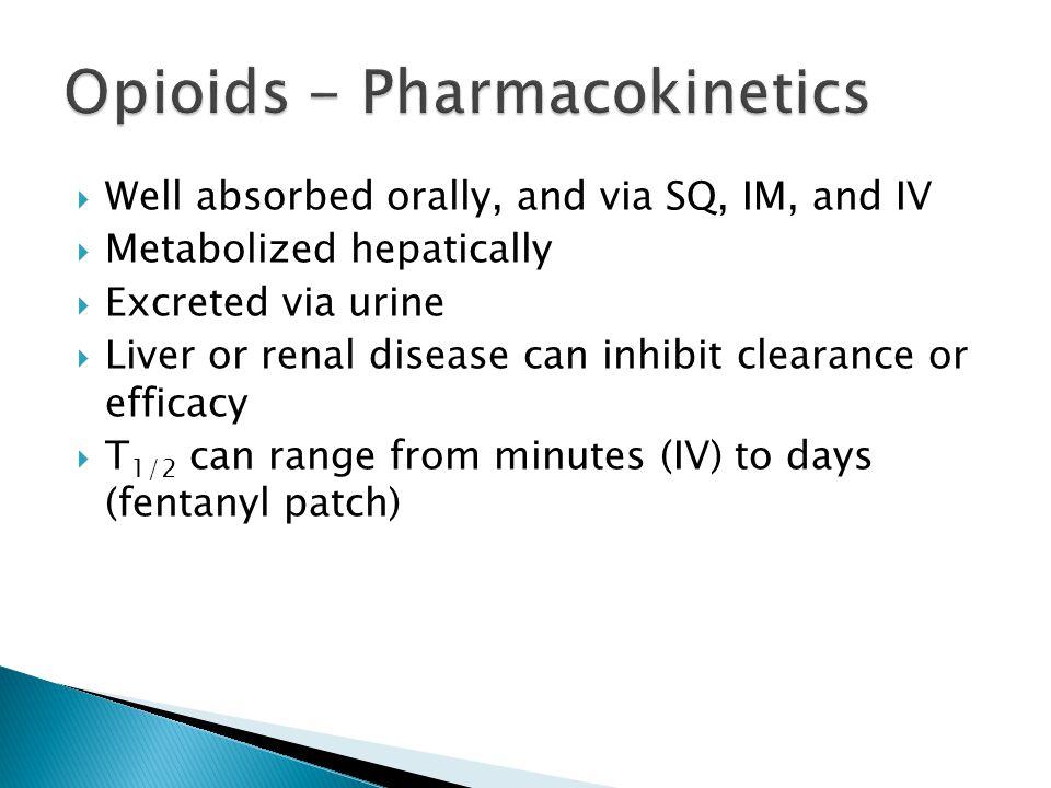 Opioids - Pharmacokinetics