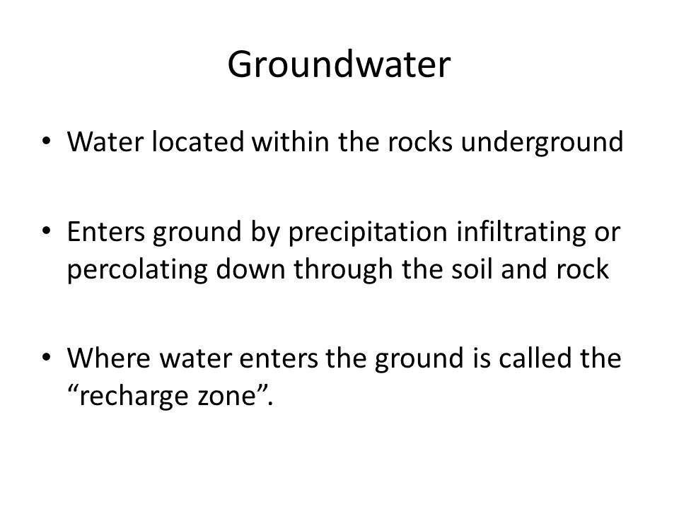 Groundwater Water located within the rocks underground