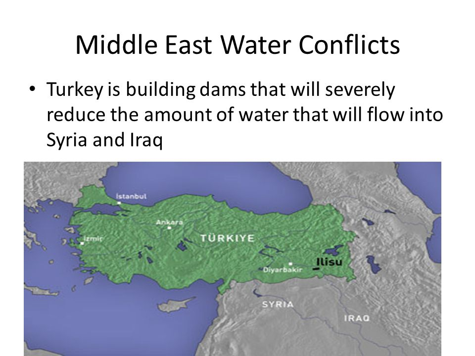 Middle East Water Conflicts
