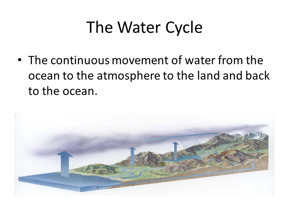 The Water Cycle The continuous movement of water from the ocean to the atmosphere to the land and back to the ocean.