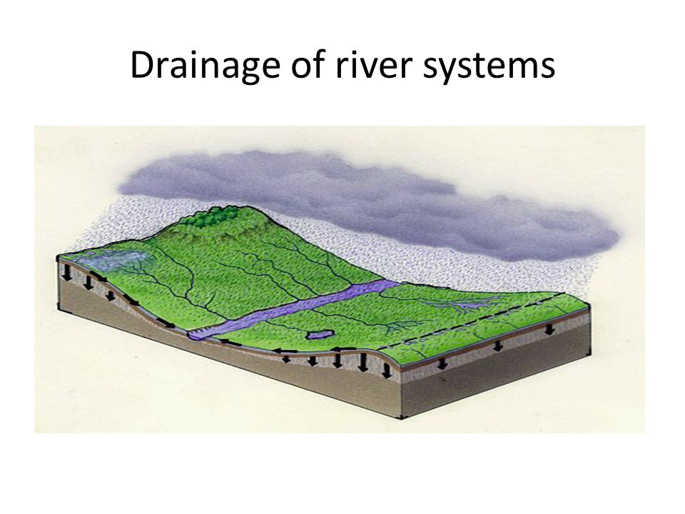 Drainage of river systems