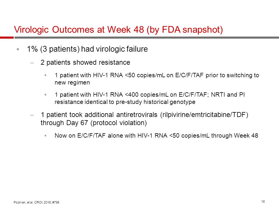 Virologic Outcomes at Week 48 (by FDA snapshot)