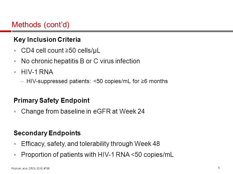 Methods (cont'd) Key Inclusion Criteria CD4 cell count ≥50 cells/μL
