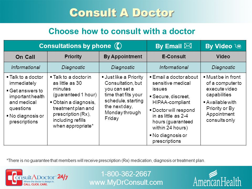 Choose how to consult with a doctor