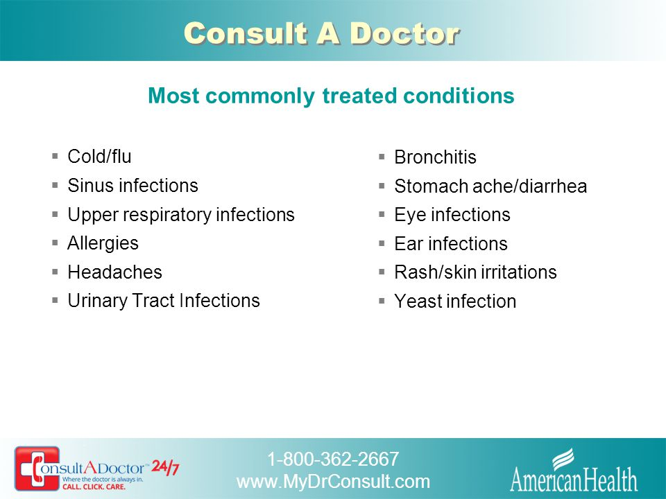 Most commonly treated conditions