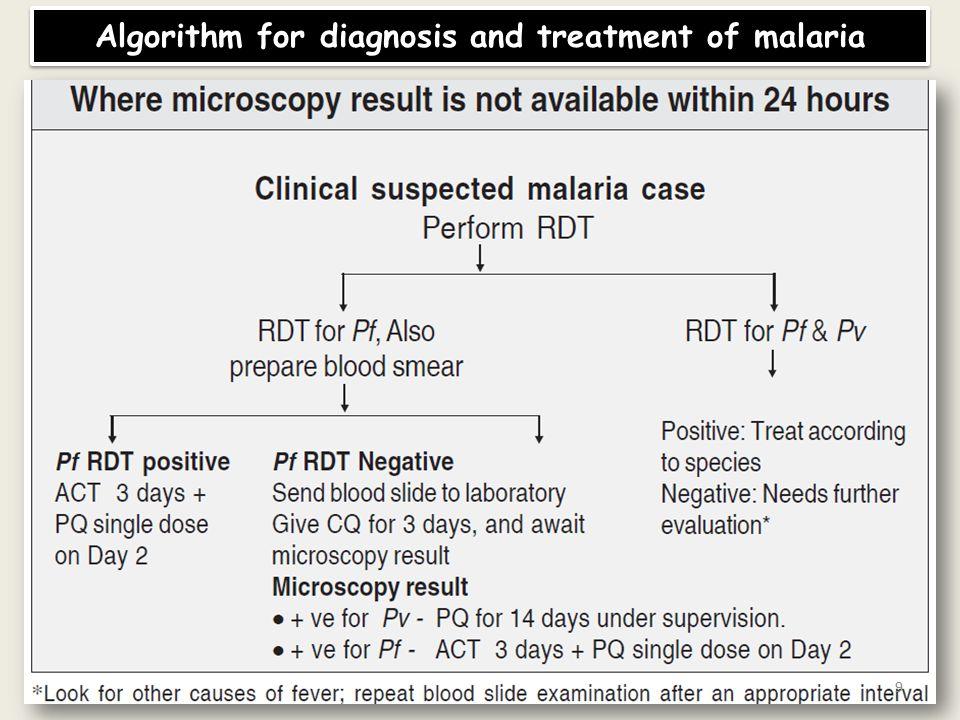 Algorithm for diagnosis and treatment of malaria