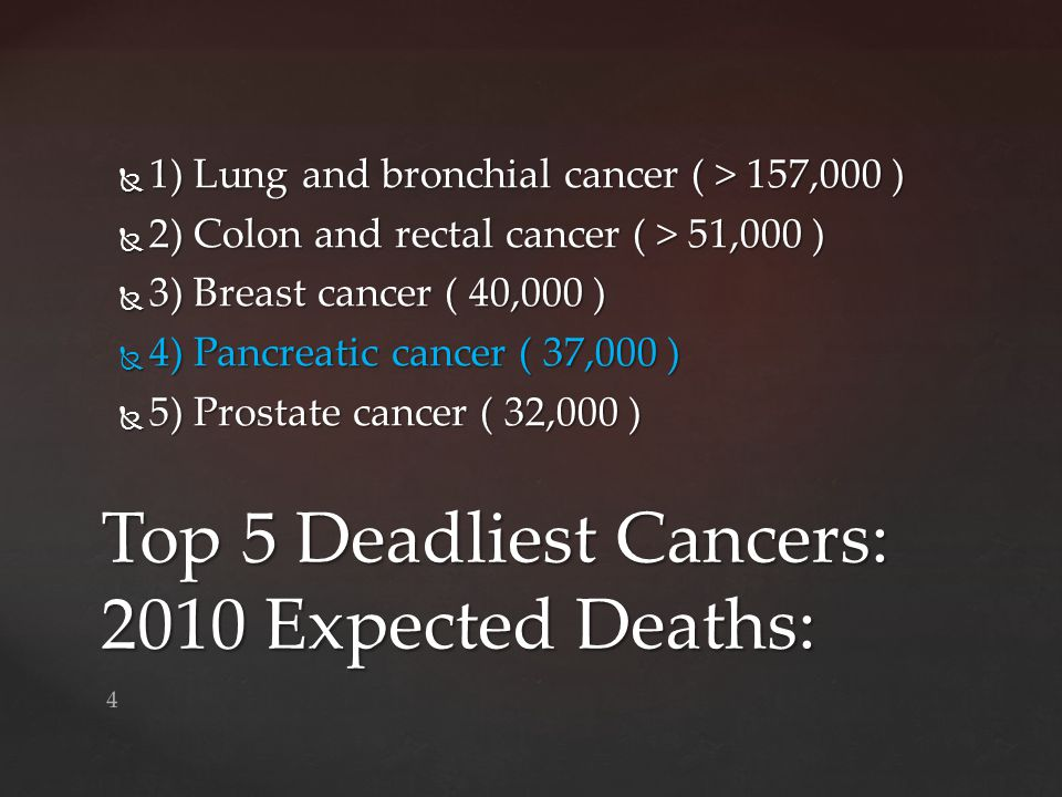 Top 5 Deadliest Cancers: 2010 Expected Deaths: