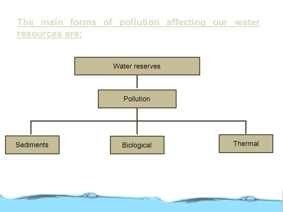 the main features and forms of pollution The clean air act (caa) has helped with air pollution and you can find information on the progress made, how the law works and challenges to overcome.
