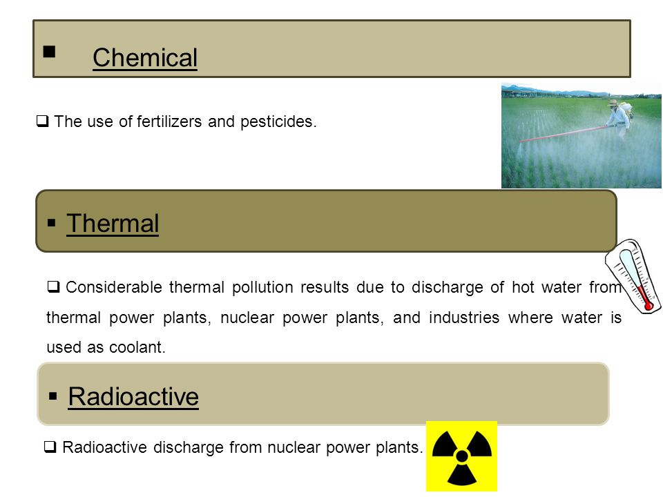Chemical Thermal Radioactive The use of fertilizers and pesticides.