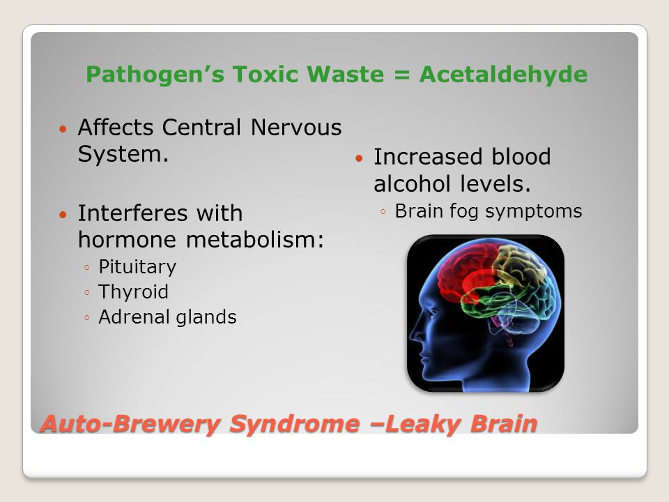 Auto-Brewery Syndrome –Leaky Brain