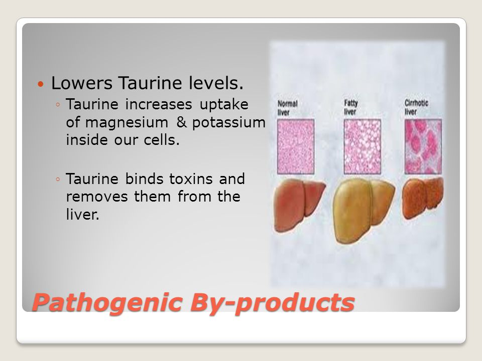 Pathogenic By-products