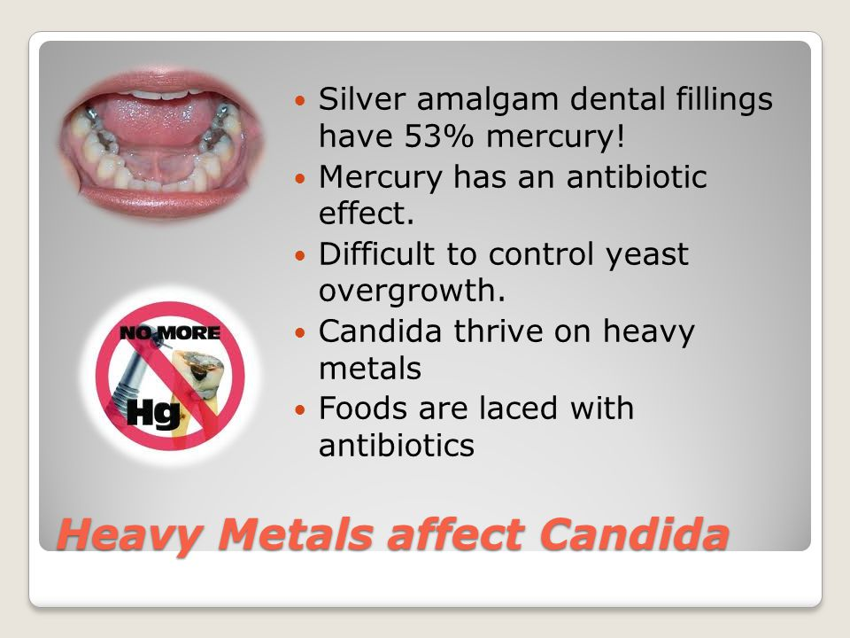 Heavy Metals affect Candida