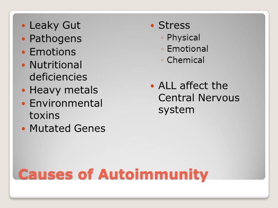 Causes of Autoimmunity
